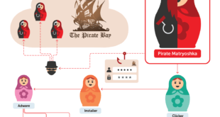 20190228 Infographic Pirate Matryoshka malware